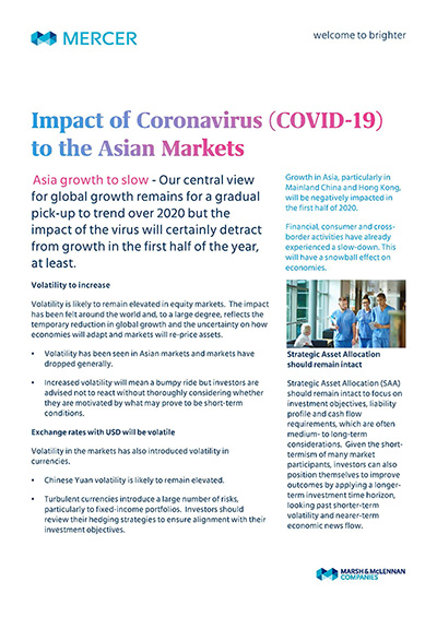 Impact of COVID-19 to Asia market cover